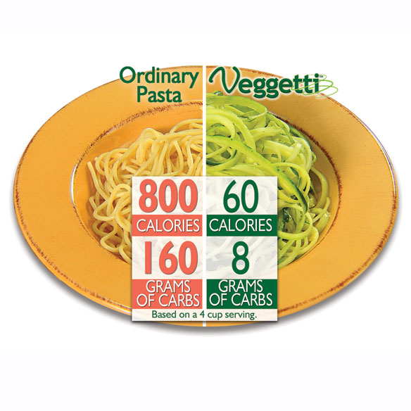 Veggetti™ - View 4
