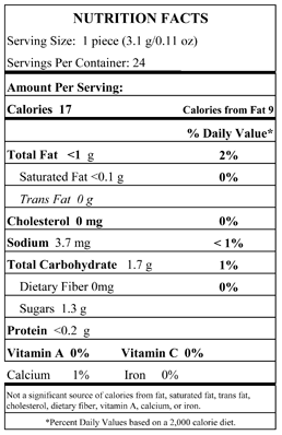 Chocolate Advent Calendar Nutrition Facts