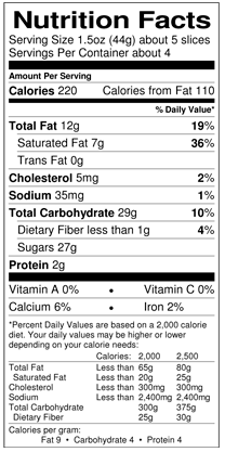 Milk Chocolate Orange Slices Nutrition Facts