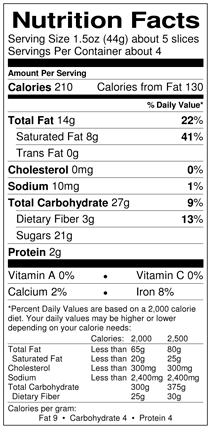 Dark Chocolate Orange Slices Nutrition Facts