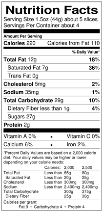 Milk Chocolate Raspberry Slices Nutrition Facts