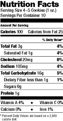 Nutritional Facts & Ingredients